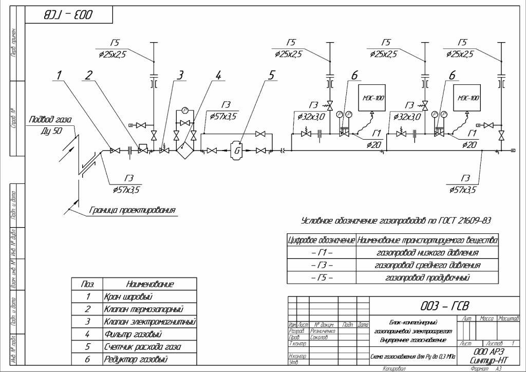 Схема питания газом двигателя